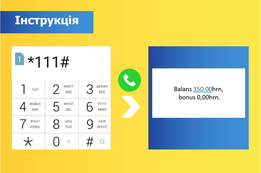 מדריך למשתמש בנייד באוקראינה