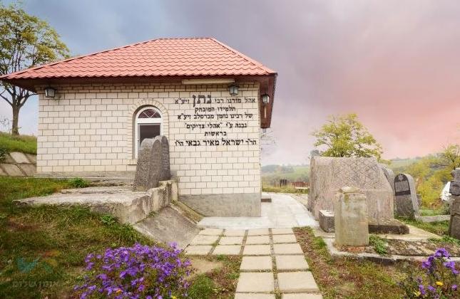 """מוקדי הילולת מוהרנ""""ת שיתקיימו בבתי הכנסת דחסידי ברסלב בארץ וברחבי העולם"""