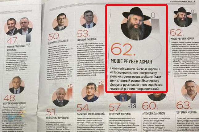 שנה שנייה ברציפות: הרב משה ראובן אסמן נבחר לאחד ממאה המשפיעים באוקראינה